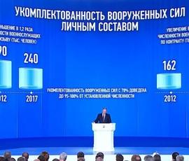 """Путин: """"дырок"""" у границы России больше нет"""