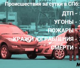 Сотни авто не поделили дороги в Петербурге: ДТП за минувшие сутки