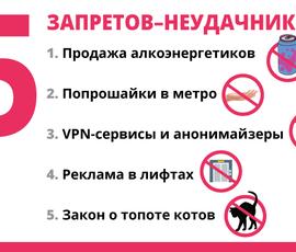 5 запретов и законов, на которые в Петербурге всем плевать