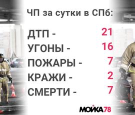 Вторник в Петербурге: аварии, пожары и семь трупов
