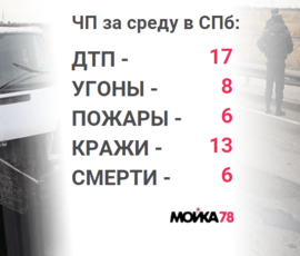 Среда в Петербурге: всплывают трупы