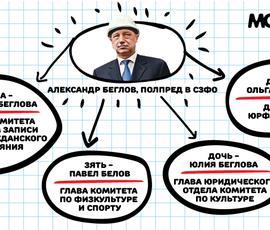 """Семья Александра Беглова плотно """"окопалась"""" в Смольном"""