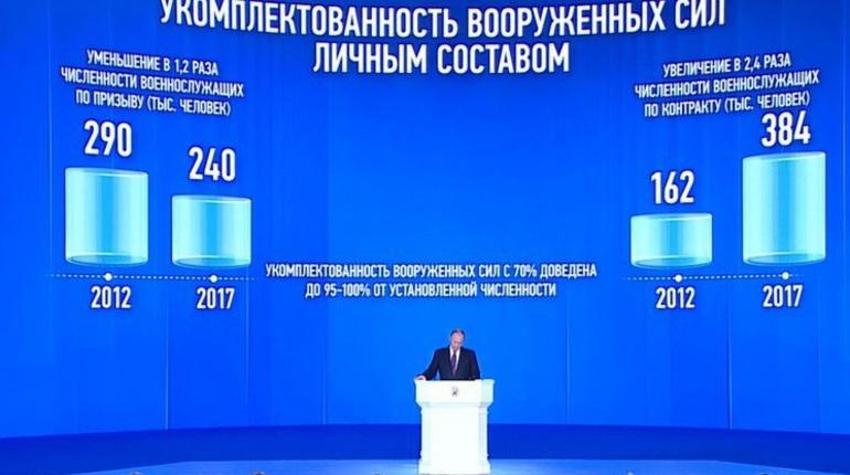 Путин: «дырок» у границы России больше нет