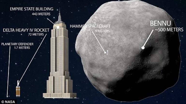 НАСА предложила новый способ борьбы с астероидами - убийцами: их будут красить