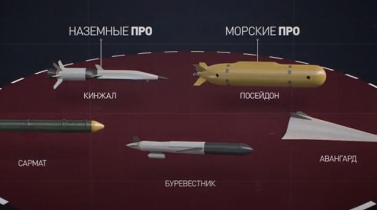 Вавангарде обороны: как новейшее российское вооружение несомненно поможет восстановить ядерный паритет