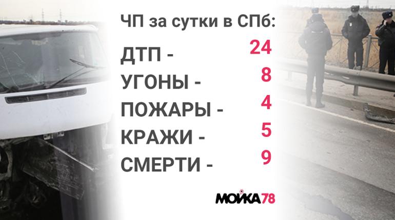 Жаркий вторник, 17 июля, выдался в Петербурге. Взрыв, серия пожаров, кражи, угоны, аварии и девять трупов за сутки — таким запомнится этот день горожанам.