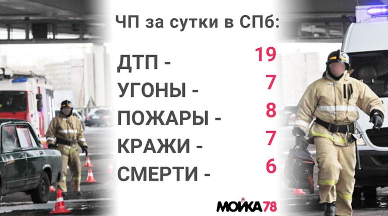 Четверг в Петербурге: пожары и утопленники