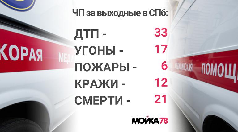 Два десятка петербуржцев не дожили до понедельника