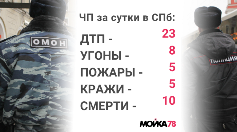 Вторник в Петербурге: взрыв, пожары, трупы