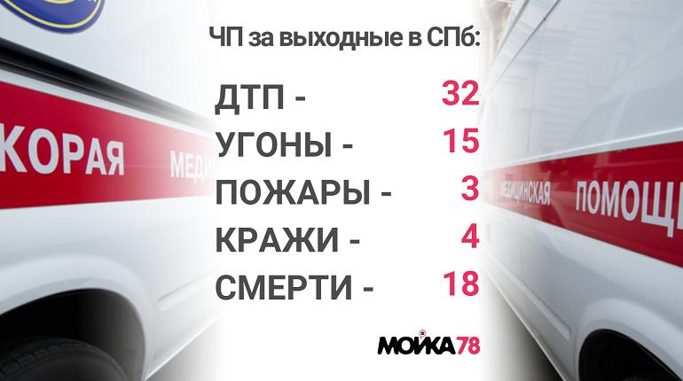 Два дня, 18 трупов: выходные в Петербурге