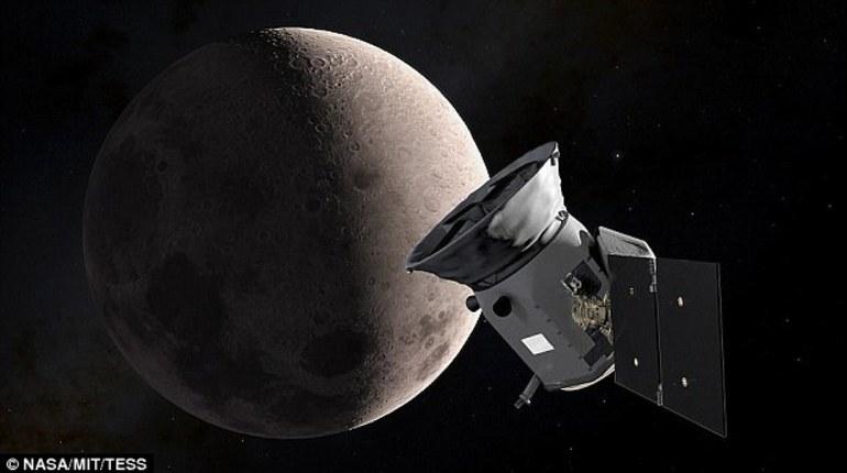 Новый спутник НАСА Survey Exoplanet Survey Satellite (TESS)  начал свою миссию по поиску планет за пределами нашей солнечной системы, способных поддерживать жизнь.