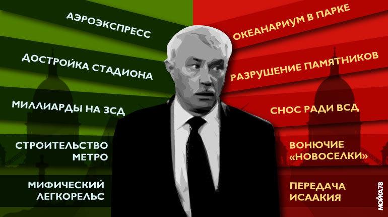 Петербург за год до выборов: список проблем