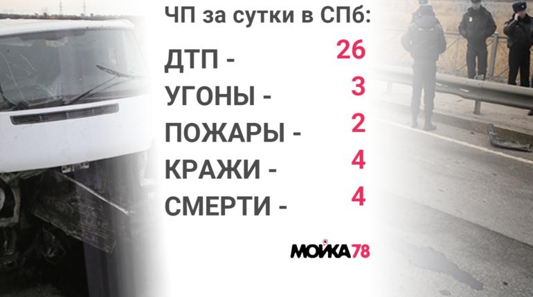 Понедельник в Петербурге выдался относительно спокойным. За сутки в городе произошло всего два пожара, четыре кражи и три автомобильных угона. Количество происшествий подсчитала