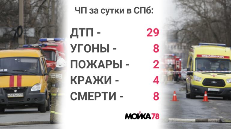 Вторник в Петербурге не обошелся без смертельных аварий и пожаров. Количество дорожно-транспортных происшествий, краж, угонов и других ЧП за 16 октября подсчитала