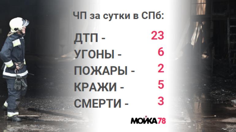 По предварительным подсчетам, среда выдалась самым статистически спокойным днем в Петербурге за последнюю неделю. В городе за сутки совершили 5 краж, угнали 6 автомобилей, случилось 2 пожара, произошло 24 ДТП и обнаружили 3 трупа.