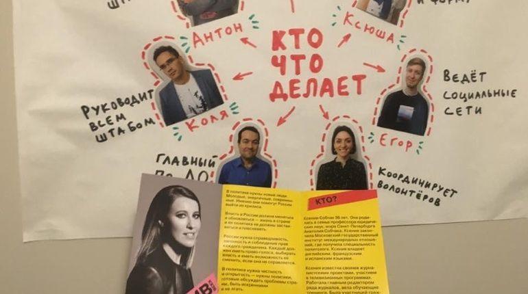 Вцентре Петербурга открылся предвыборный штаб Ксении Собчак