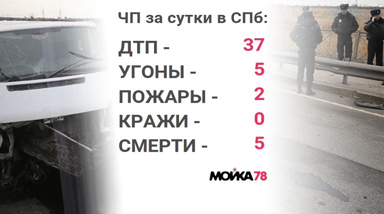 ДТП и ЧП понедельника: в Петербурге скончался неизвестный бомж