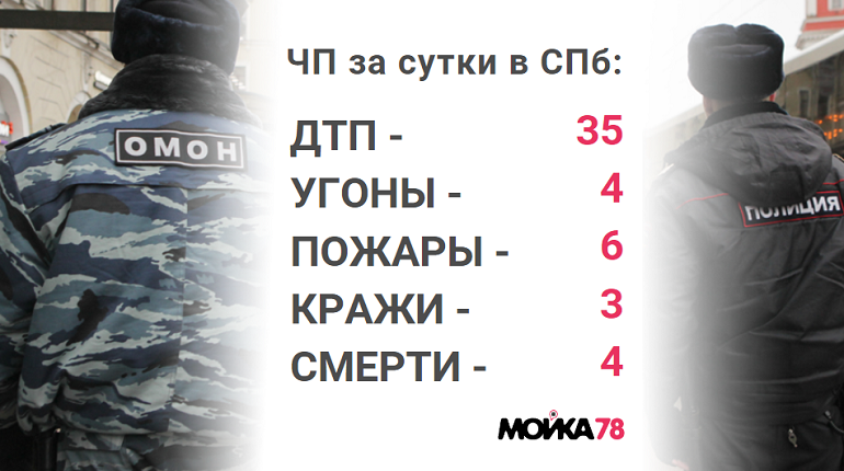 Очередная рабочая неделя декабря началась в Петербурге с череды происшествий. Пожары, аварии, угоны, кражи и трупы случались повсюду с утра и до ночи.