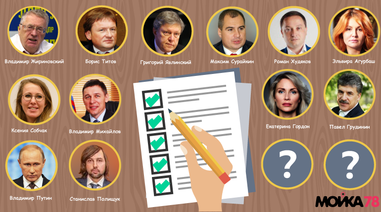 Выборы президента РФ: число выдвинутых достигло 12